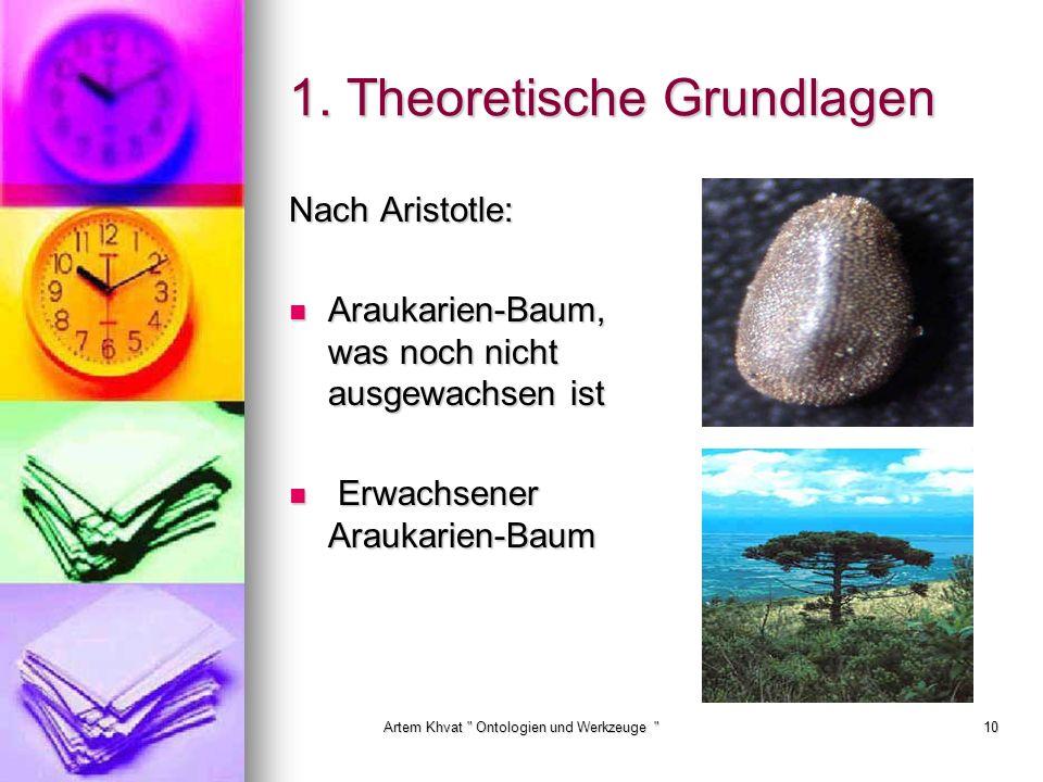 1. Theoretische Grundlagen