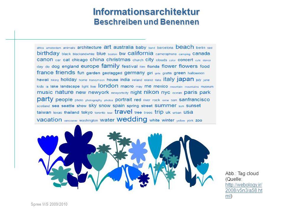Informationsarchitektur Beschreiben und Benennen
