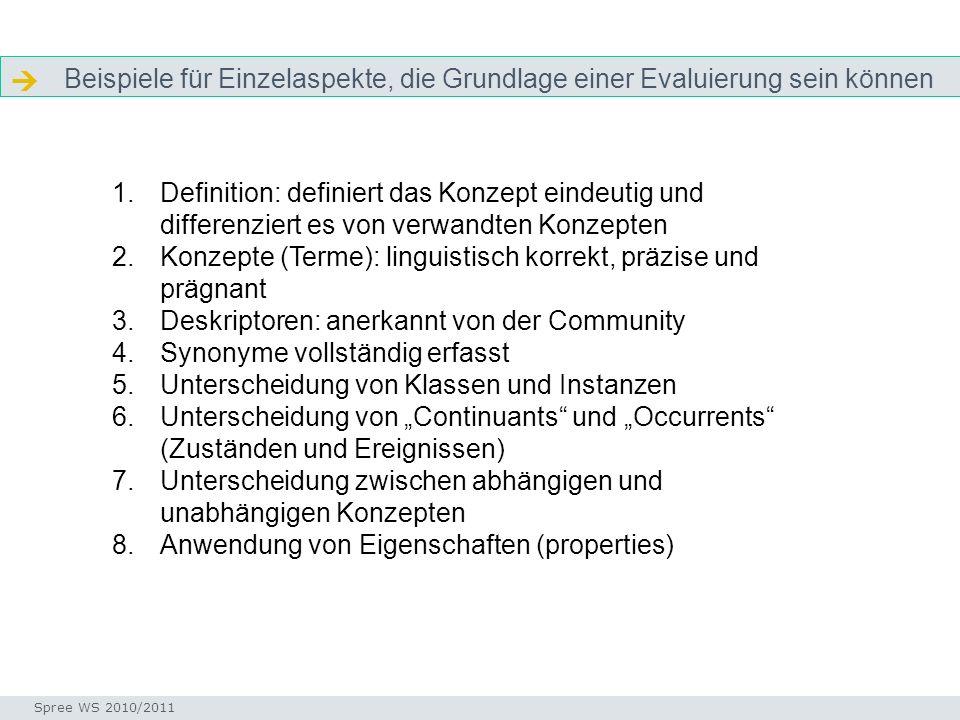 Beispiele für Einzelaspekte, die Grundlage einer Evaluierung sein können. Facetten.