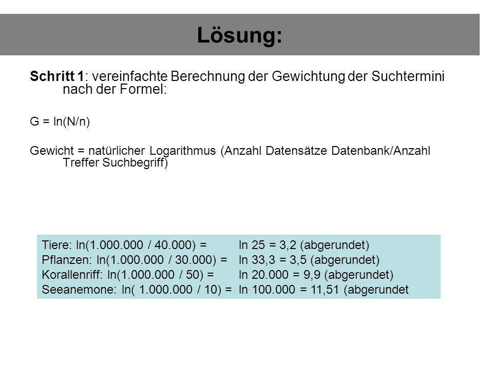Lösung: Schritt 1: vereinfachte Berechnung der Gewichtung der Suchtermini nach der Formel: G = ln(N/n)
