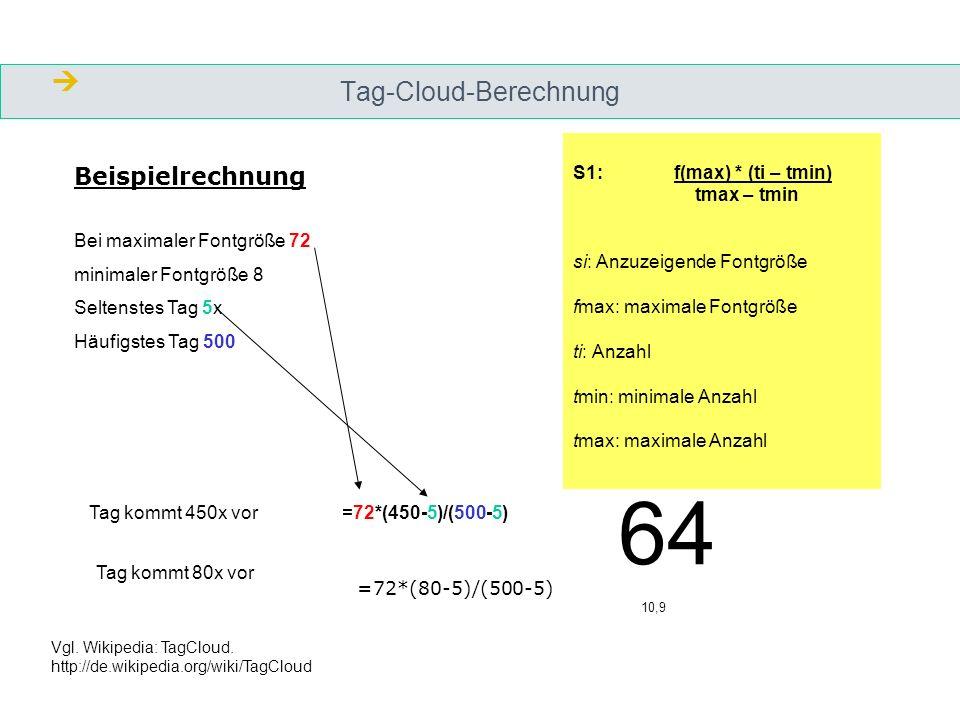 Tag-Cloud-Berechnung