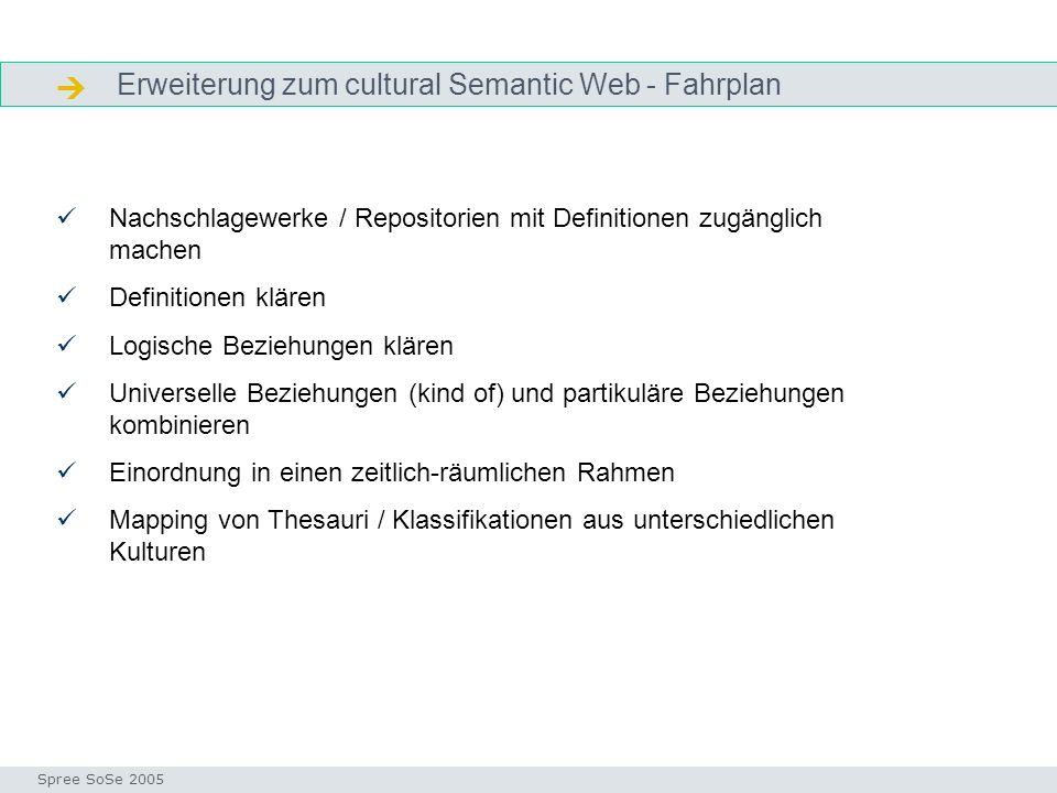  Erweiterung zum cultural Semantic Web - Fahrplan