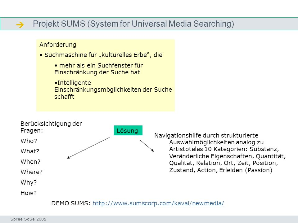  Projekt SUMS (System for Universal Media Searching) Anforderung