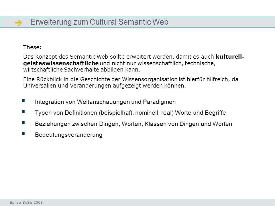  Erweiterung zum Cultural Semantic Web