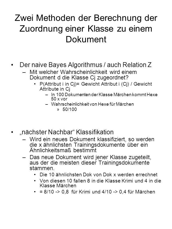 Zwei Methoden der Berechnung der Zuordnung einer Klasse zu einem Dokument