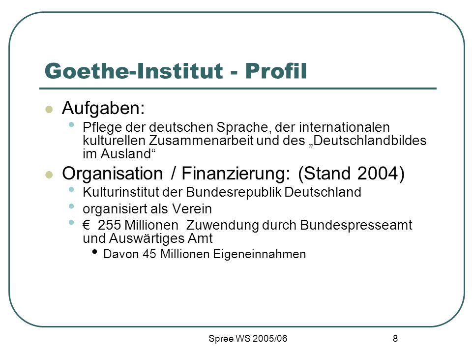 Goethe-Institut - Profil