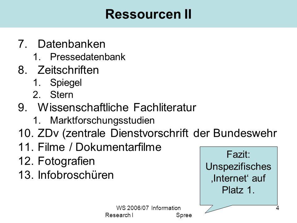 Ressourcen II Datenbanken Zeitschriften