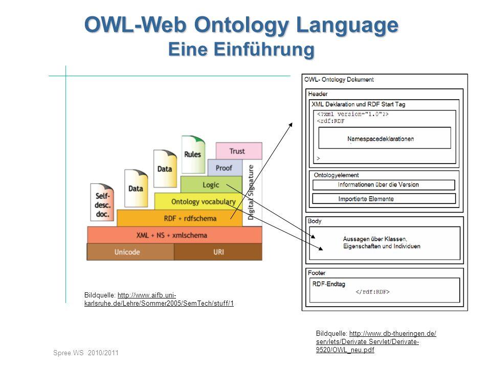 OWL-Web Ontology Language Eine Einführung