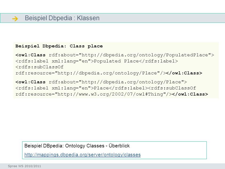  Beispiel Dbpedia : Klassen Beispiel Dbpedia: Class place