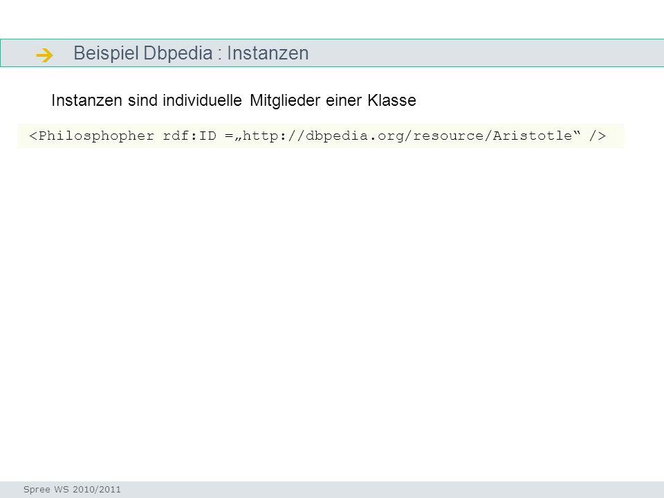  Beispiel Dbpedia : Instanzen
