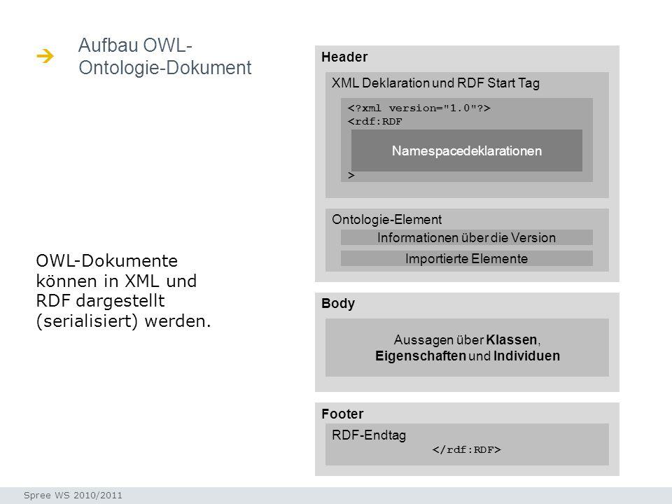  Aufbau OWL-Ontologie-Dokument