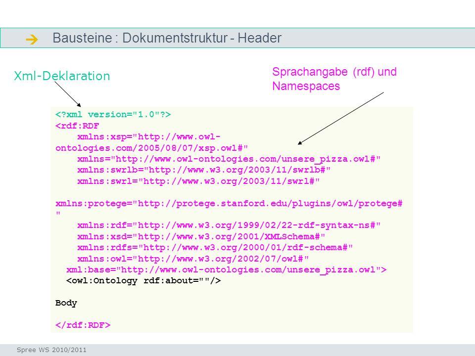  Bausteine : Dokumentstruktur - Header