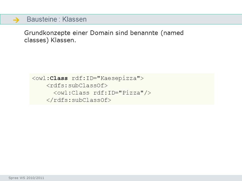  Bausteine : Klassen. Was sind Facetten Grundkonzepte einer Domain sind benannte (named classes) Klassen.