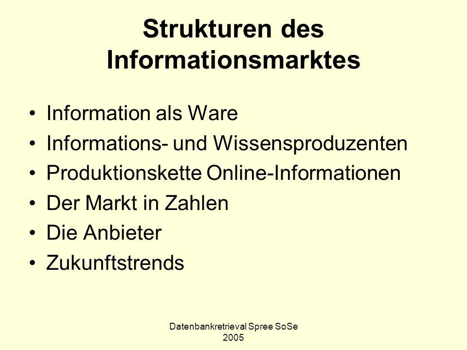 Strukturen des Informationsmarktes