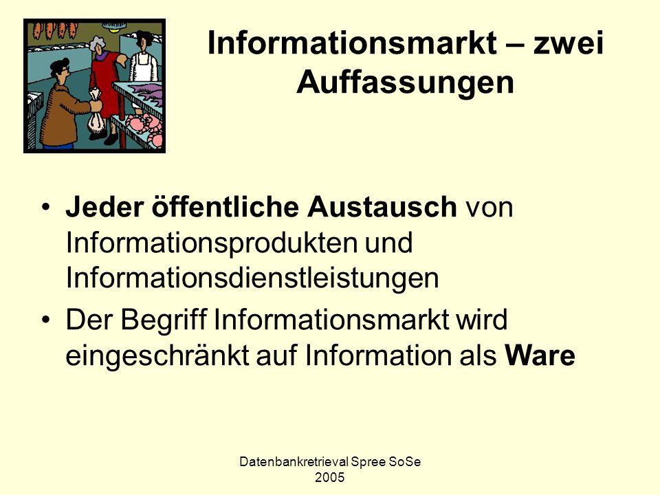 Informationsmarkt – zwei Auffassungen