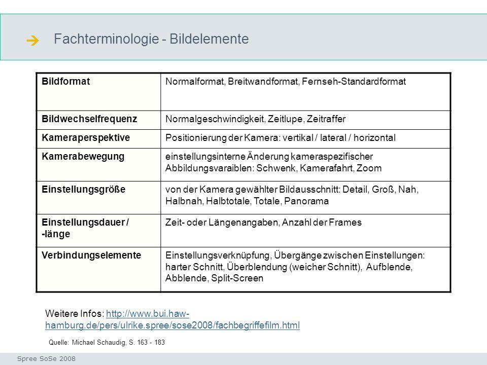  Fachterminologie - Bildelemente Bildformat