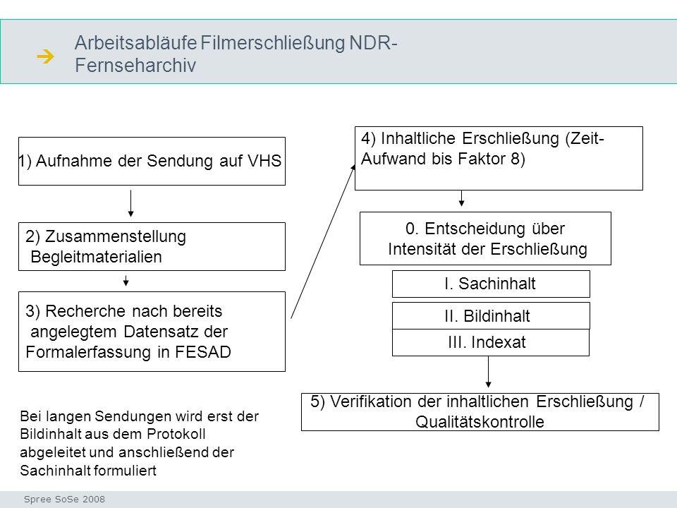  Arbeitsabläufe Filmerschließung NDR-Fernseharchiv