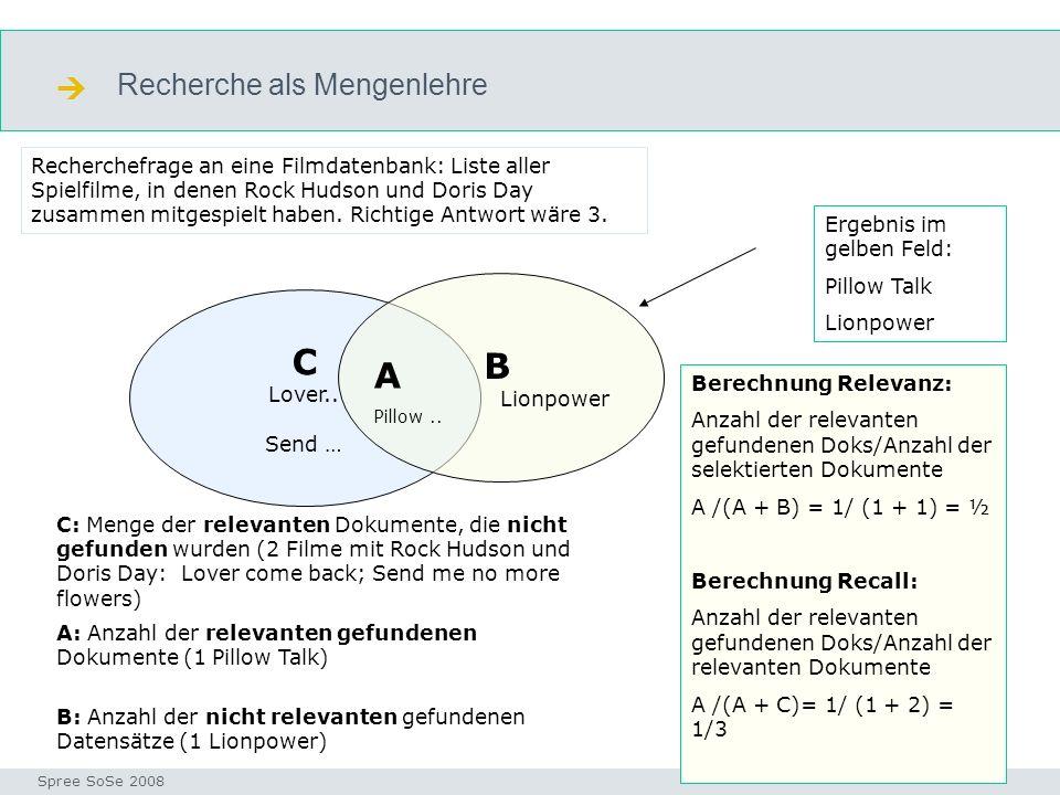 B C A  Recherche als Mengenlehre