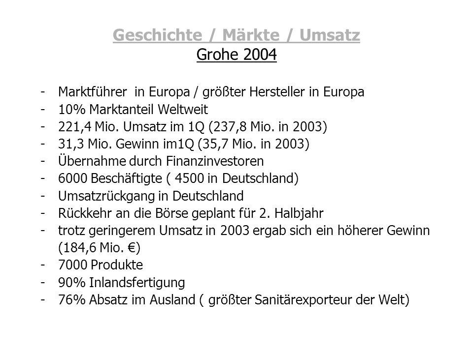 Geschichte / Märkte / Umsatz Grohe 2004