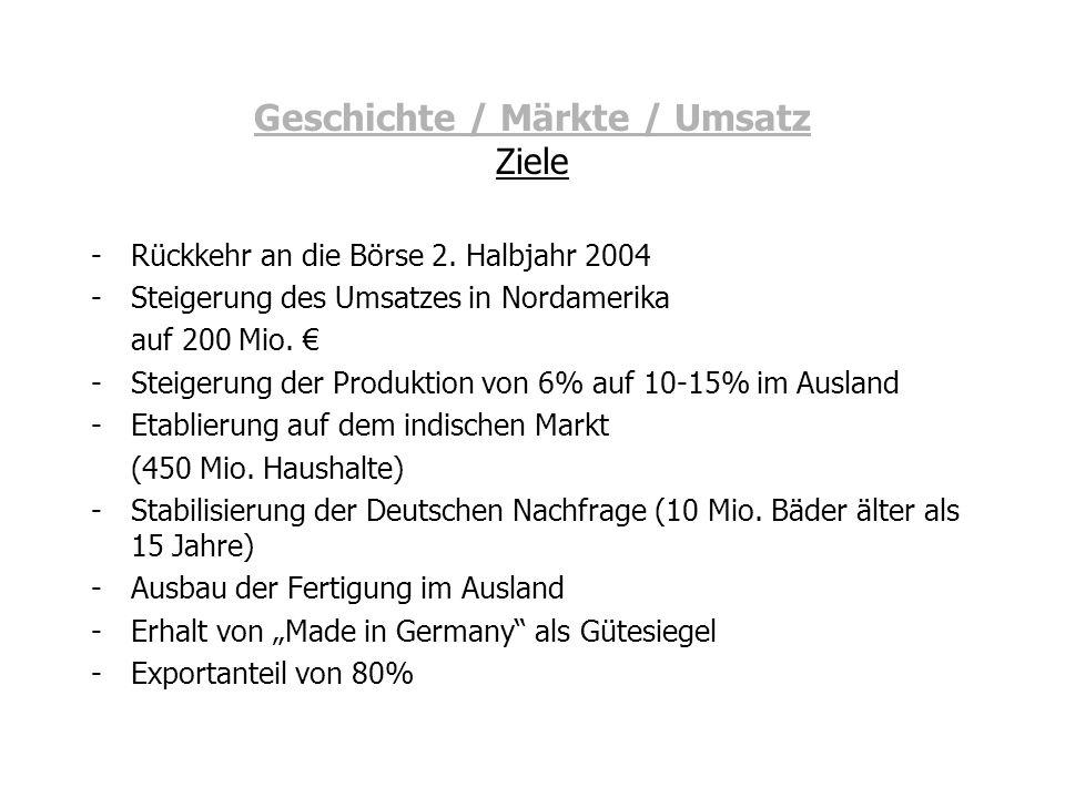 Geschichte / Märkte / Umsatz Ziele
