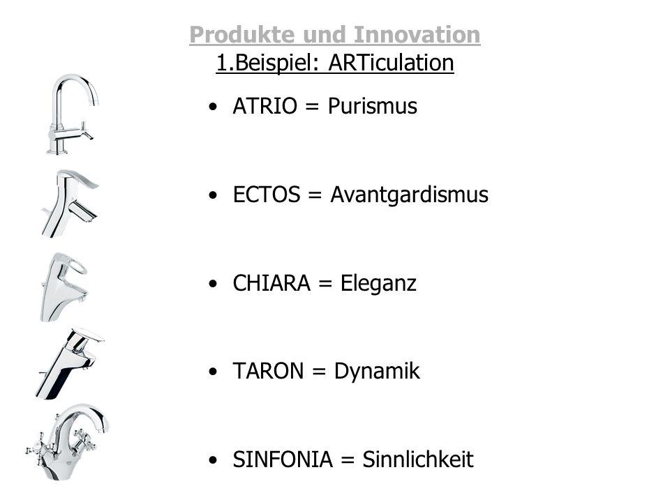 Produkte und Innovation 1.Beispiel: ARTiculation