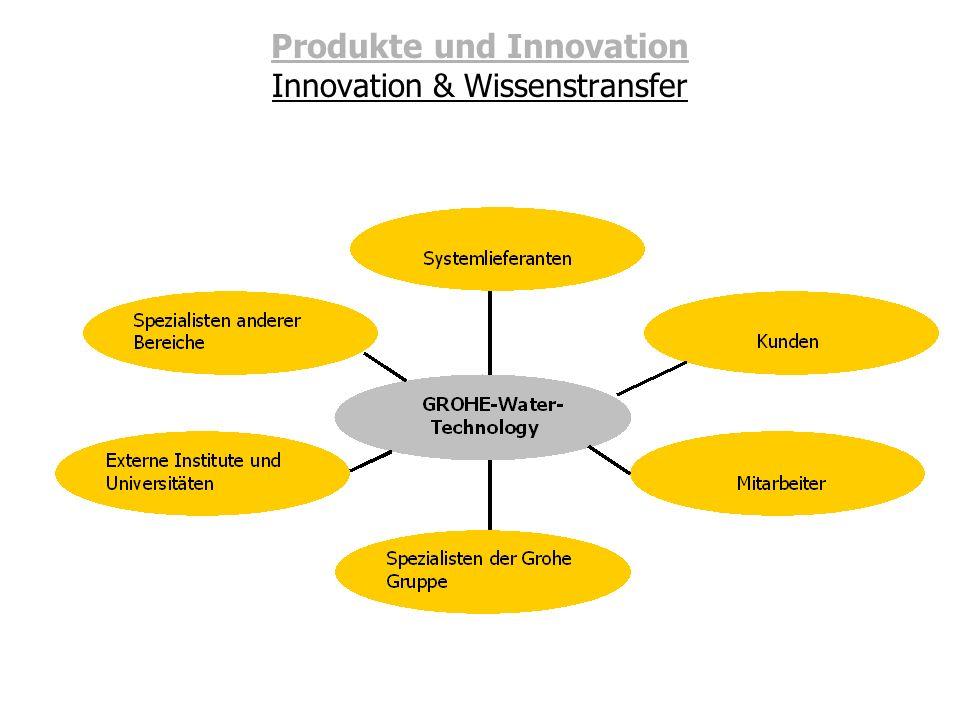 Produkte und Innovation Innovation & Wissenstransfer