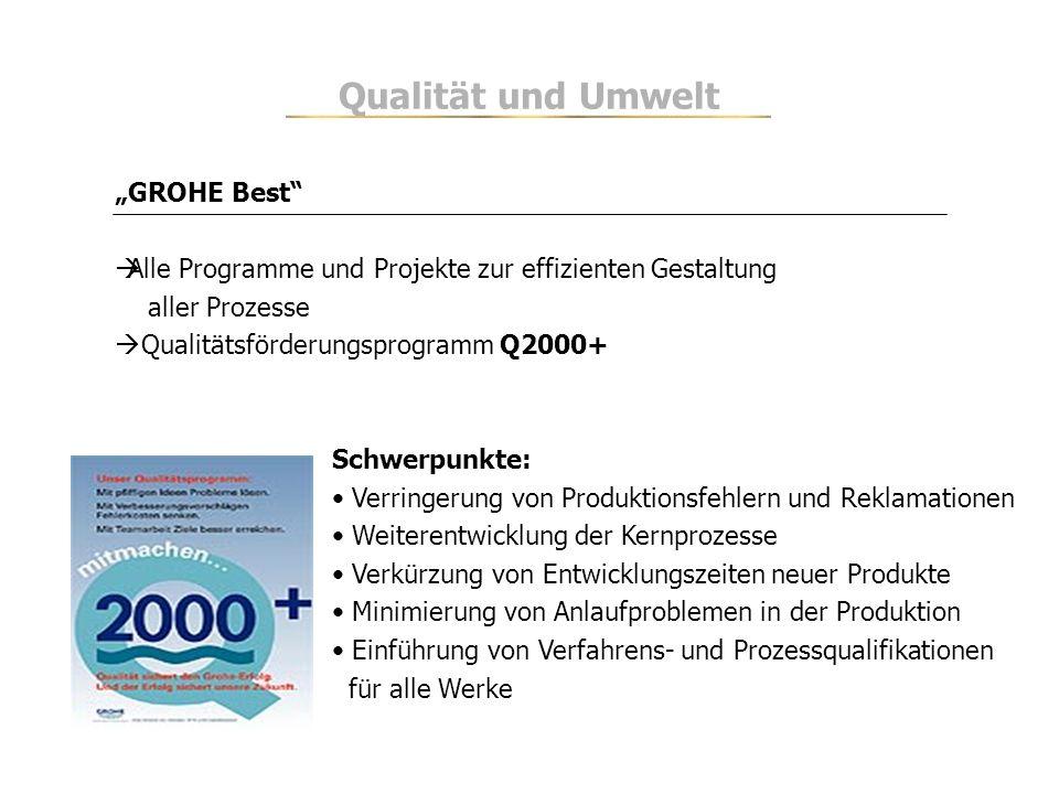 """Qualität und Umwelt """"GROHE Best"""