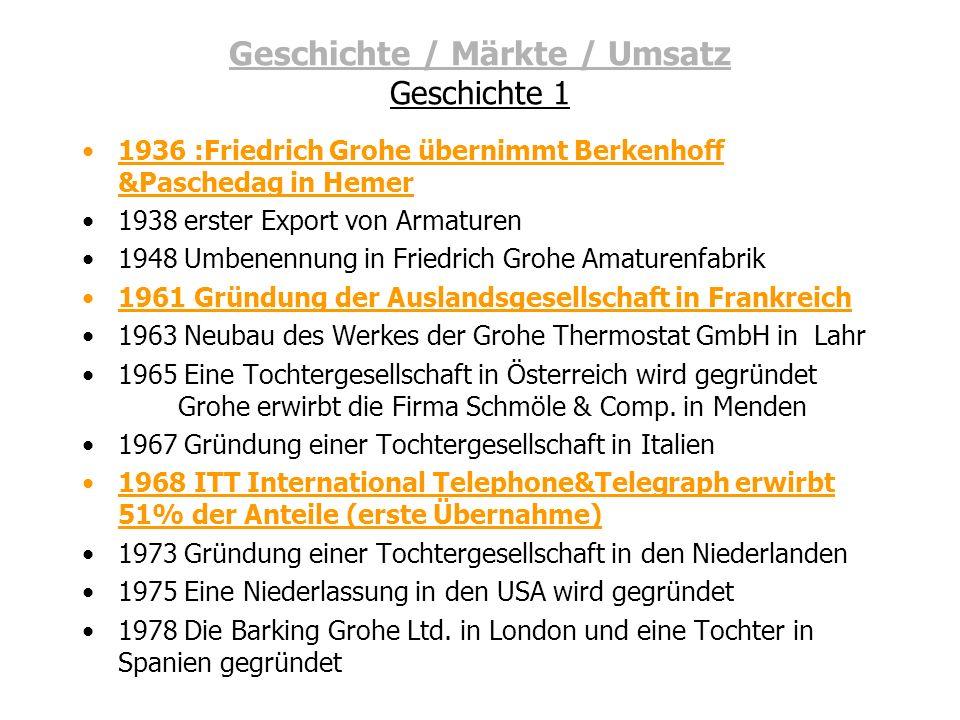 Geschichte / Märkte / Umsatz Geschichte 1