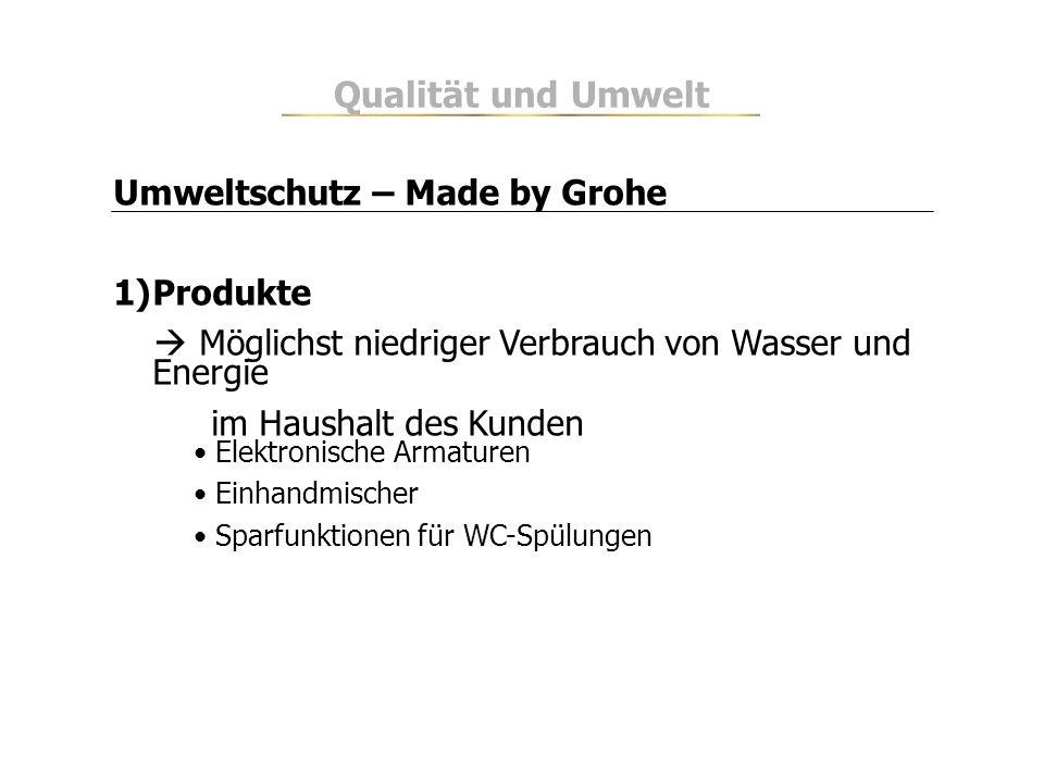 Qualität und Umwelt Umweltschutz – Made by Grohe Produkte