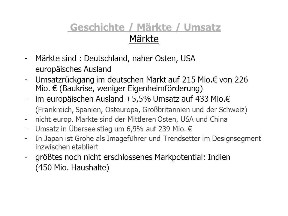 Geschichte / Märkte / Umsatz Märkte