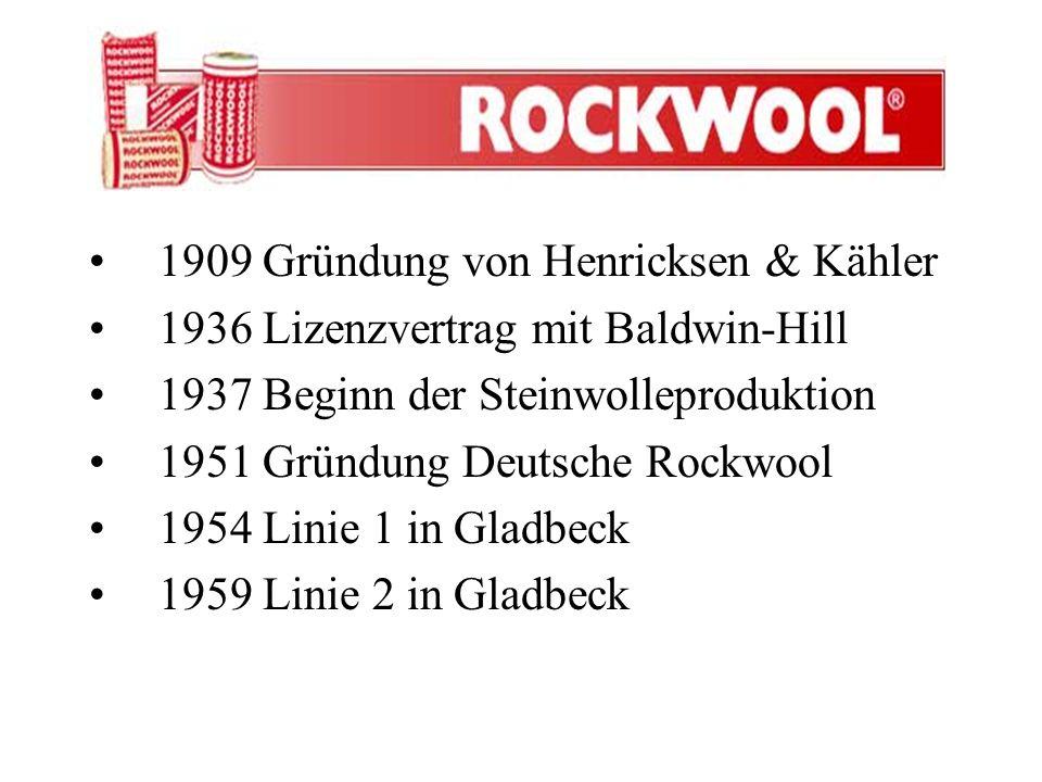 1909 Gründung von Henricksen & Kähler