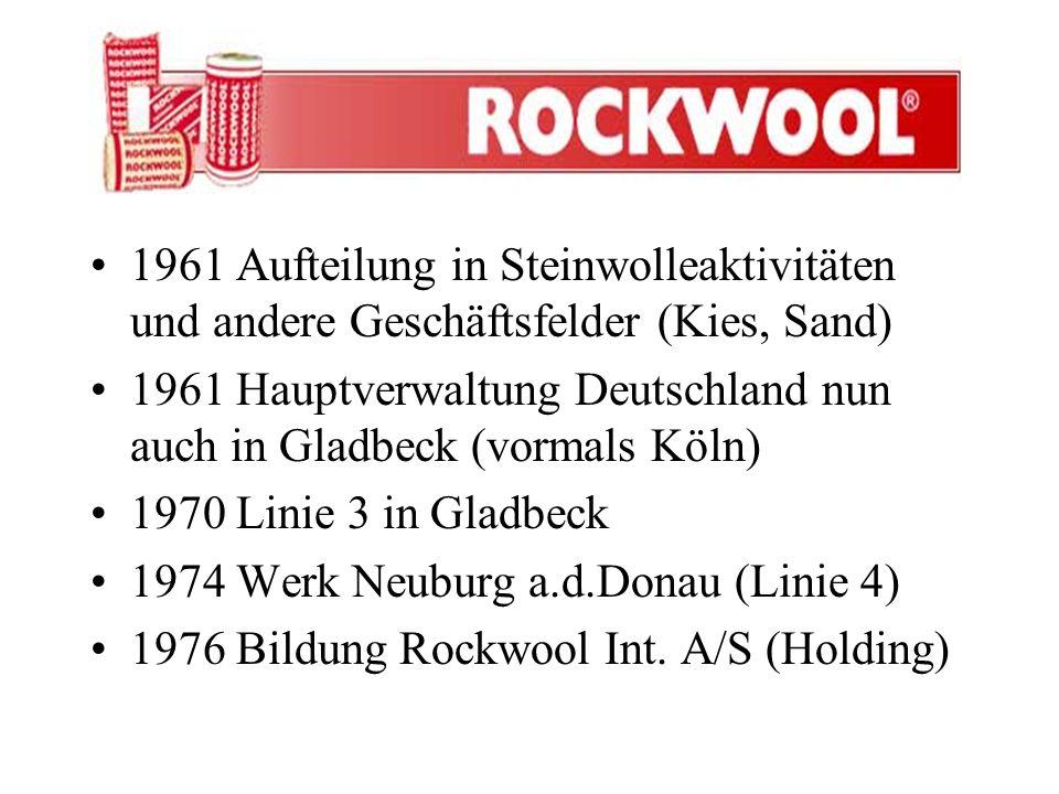 1961 Aufteilung in Steinwolleaktivitäten und andere Geschäftsfelder (Kies, Sand)