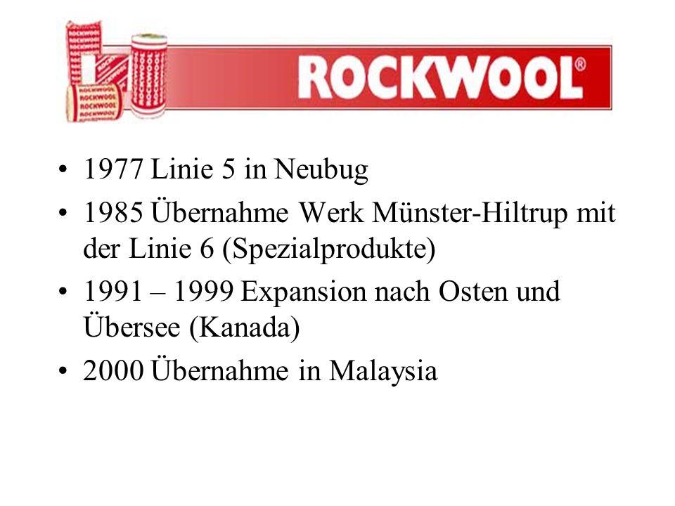 1977 Linie 5 in Neubug 1985 Übernahme Werk Münster-Hiltrup mit der Linie 6 (Spezialprodukte) 1991 – 1999 Expansion nach Osten und Übersee (Kanada)