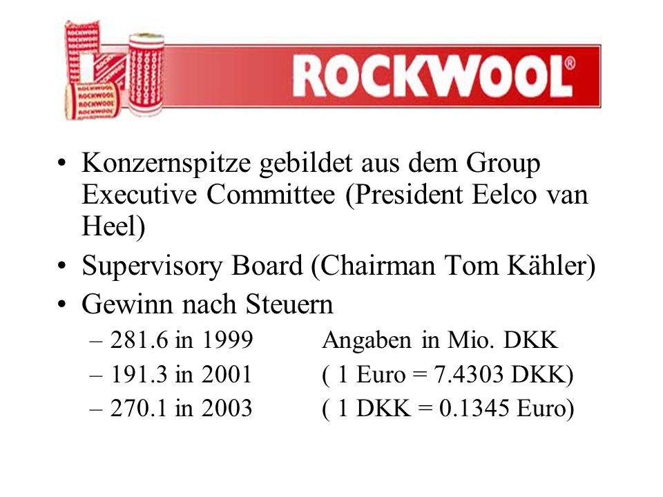 Supervisory Board (Chairman Tom Kähler) Gewinn nach Steuern