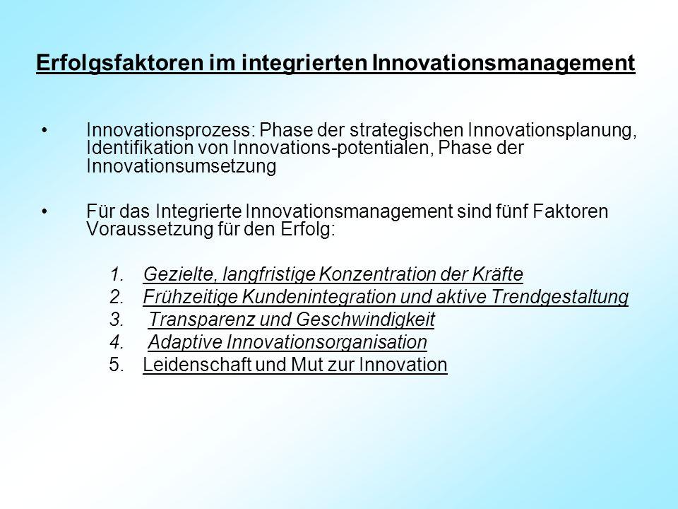 Erfolgsfaktoren im integrierten Innovationsmanagement