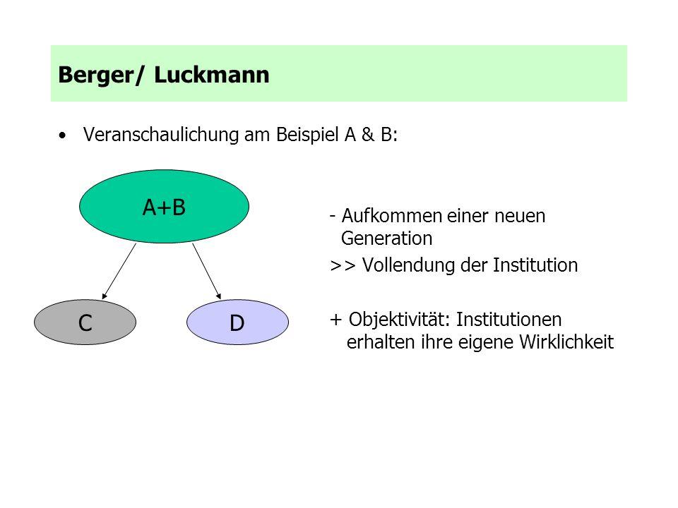 Berger/ Luckmann A+B C D Veranschaulichung am Beispiel A & B: