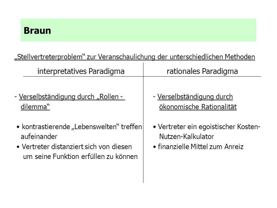 Braun interpretatives Paradigma rationales Paradigma