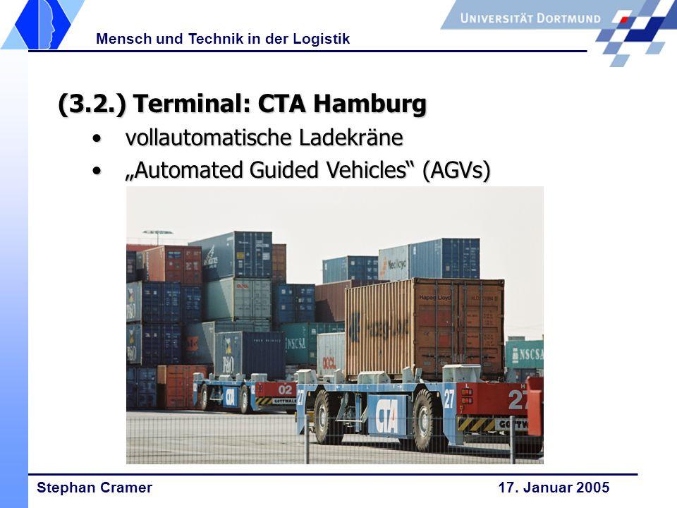 (3.2.) Terminal: CTA Hamburg