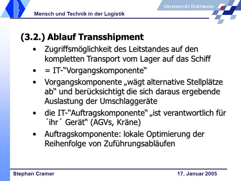 (3.2.) Ablauf Transshipment