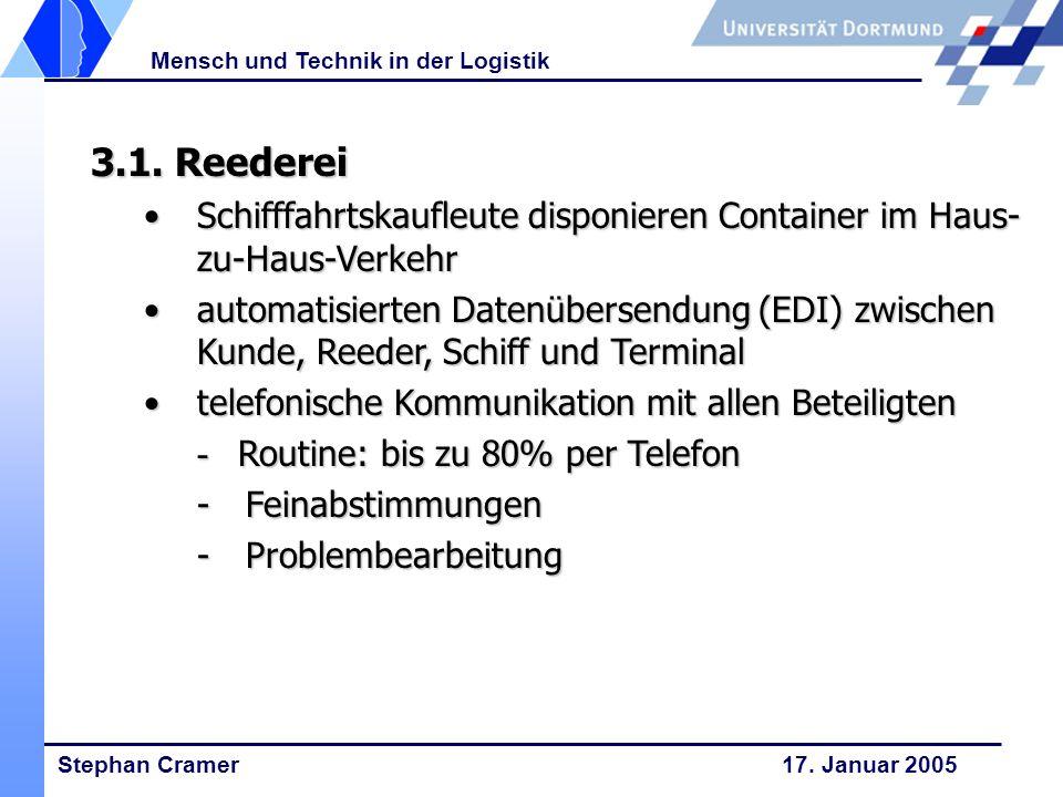 3.1. Reederei Schifffahrtskaufleute disponieren Container im Haus-zu-Haus-Verkehr.