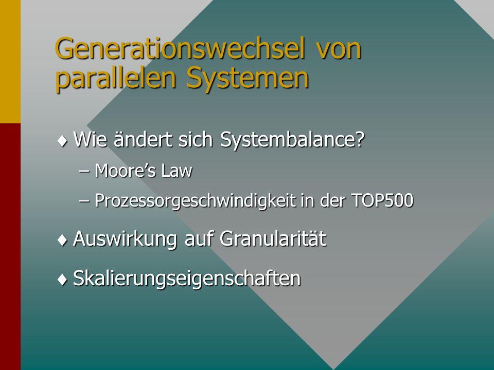 Generationswechsel von parallelen Systemen