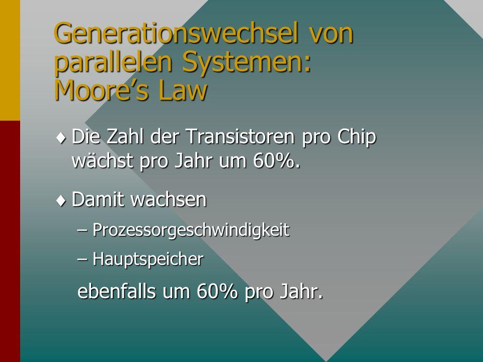 Generationswechsel von parallelen Systemen: Moore's Law