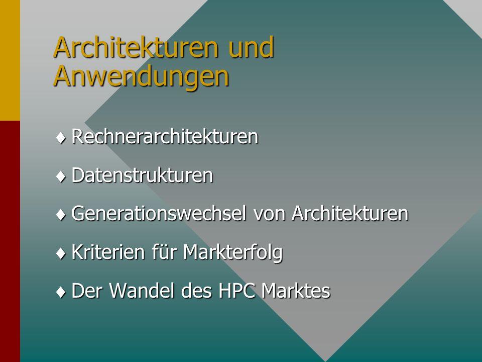 Architekturen und Anwendungen