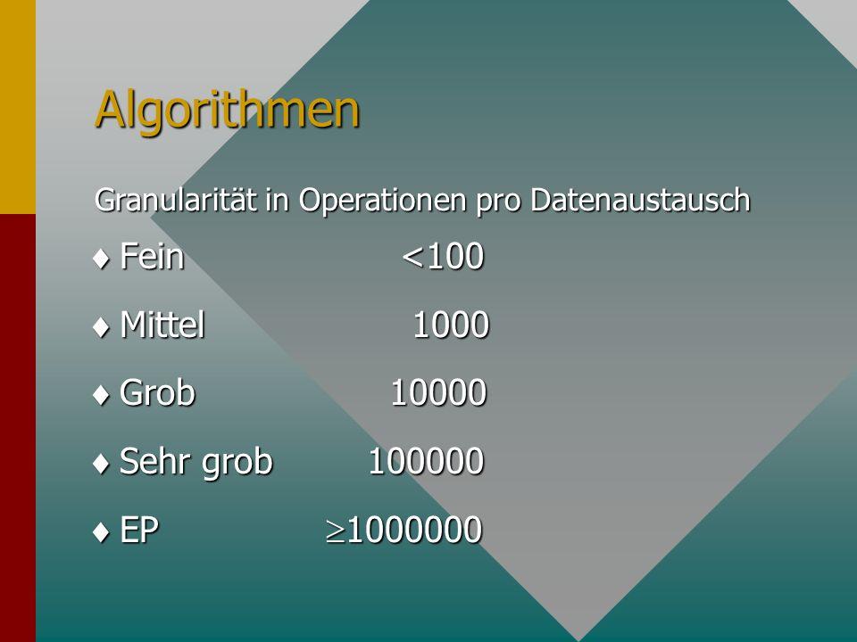 Algorithmen Fein <100 Mittel 1000 Grob 10000 Sehr grob 100000
