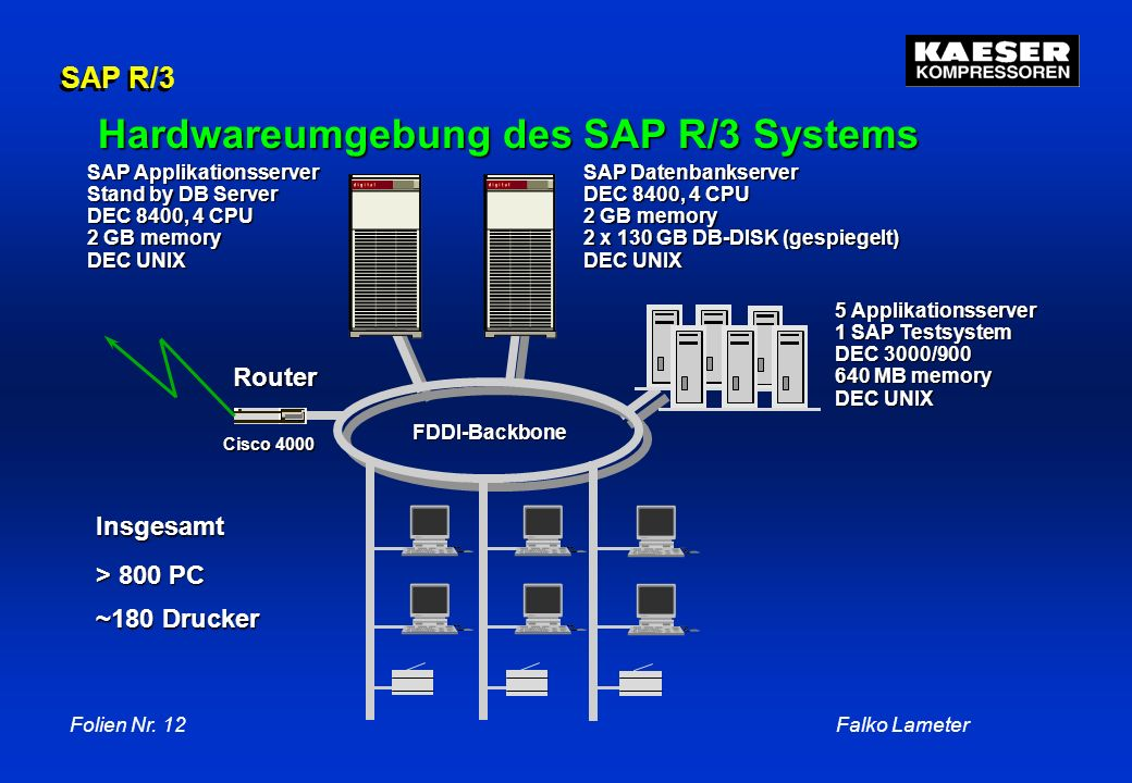 Hardwareumgebung des SAP R/3 Systems