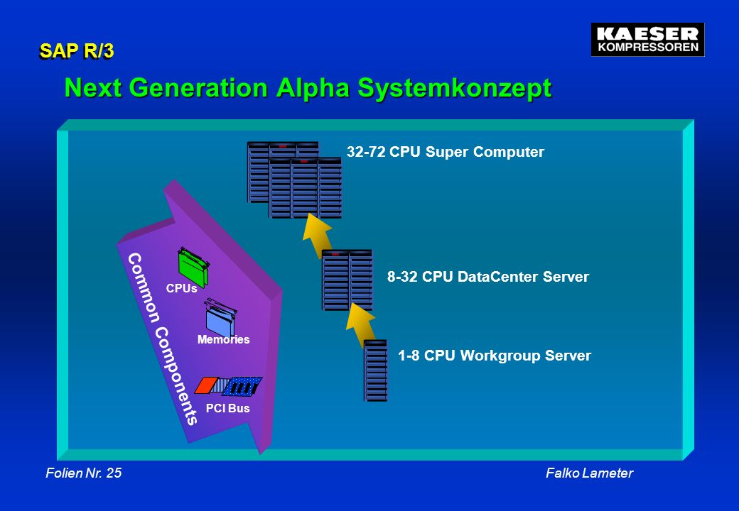 Next Generation Alpha Systemkonzept