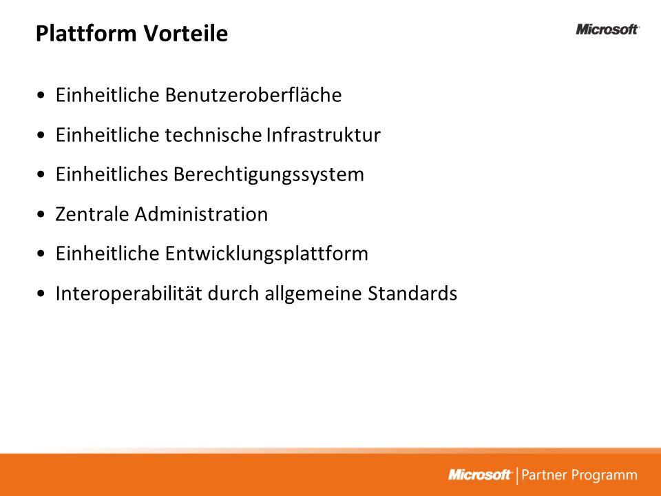 Plattform Vorteile Einheitliche Benutzeroberfläche