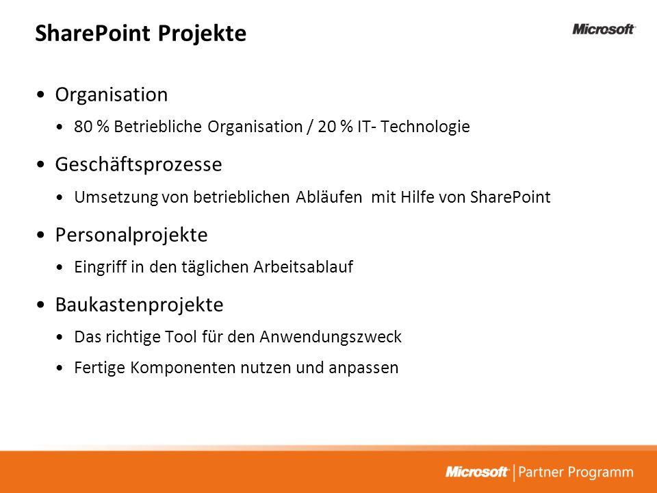 SharePoint Projekte Organisation Geschäftsprozesse Personalprojekte