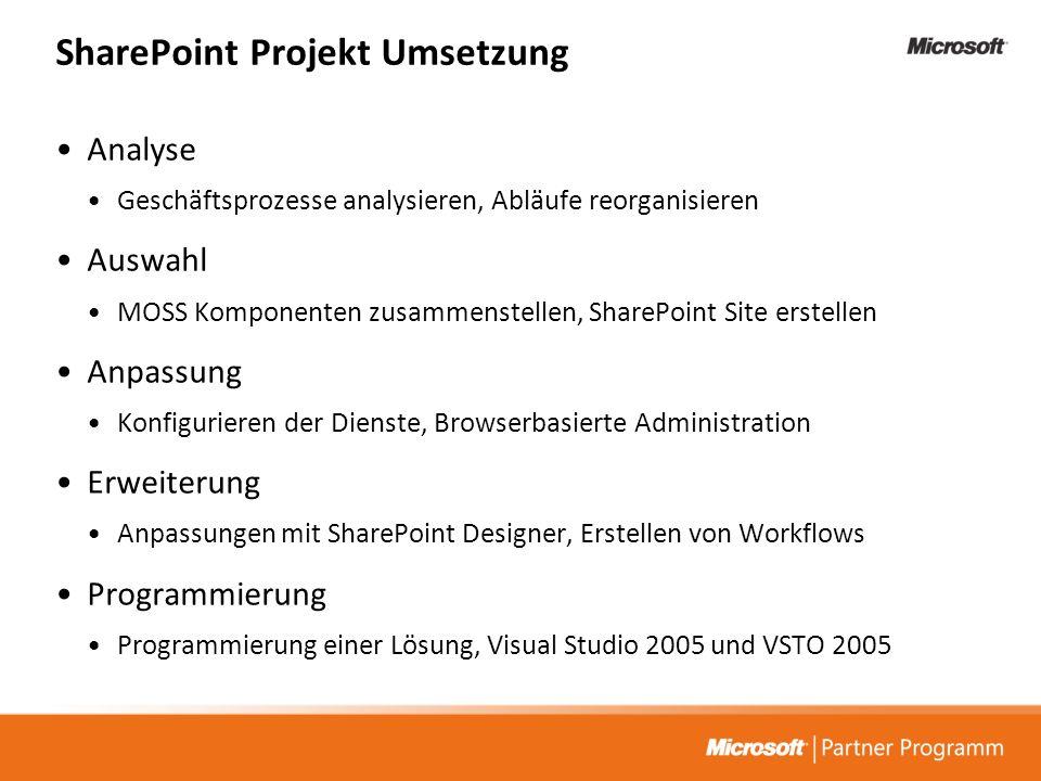 SharePoint Projekt Umsetzung