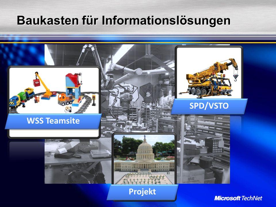Baukasten für Informationslösungen